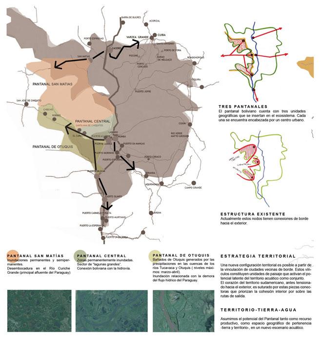 Territorio Tierra- Agua